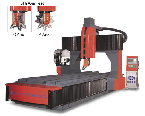 Picture of SD5 Type Double Column Machining Center for Model No JIH-CNC6500