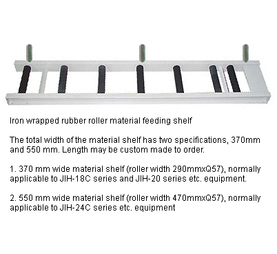 Picture of Infeed Roller Conveyor (Rubber Covered Steel Rubber)